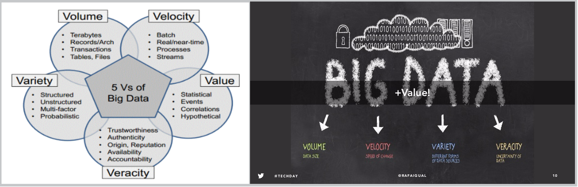 big-data-5vs