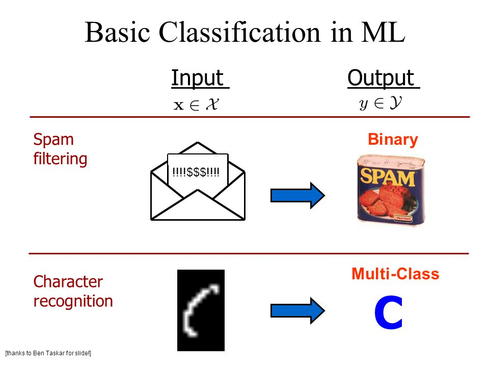 binary-vs-multiclass