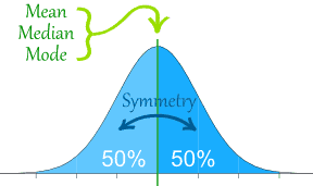 normal-distribution-2