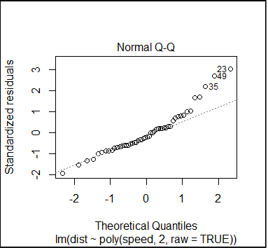 residuals-norm-quadratic