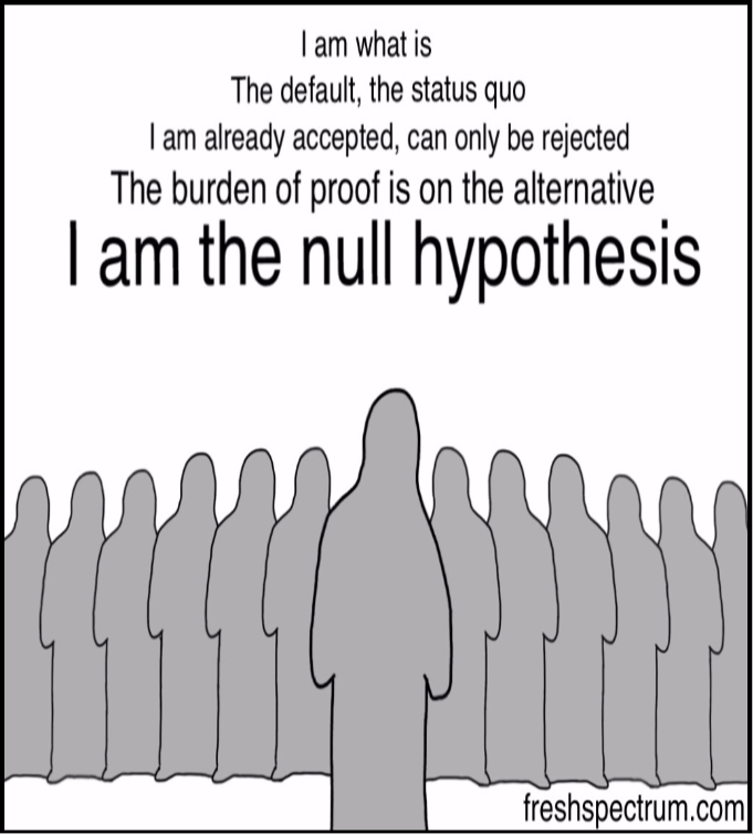 null-hypothesis-8