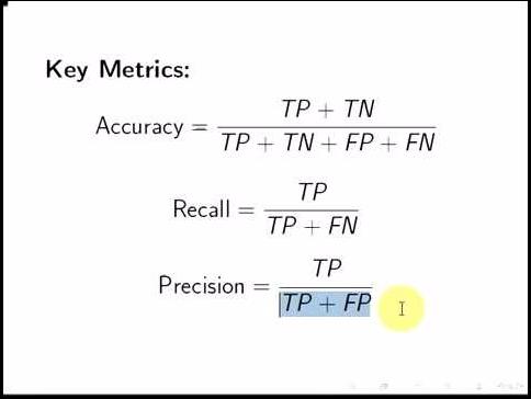 precision-recall-2